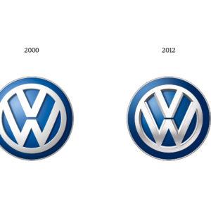 VW Markenzeichen 2000 und 2012